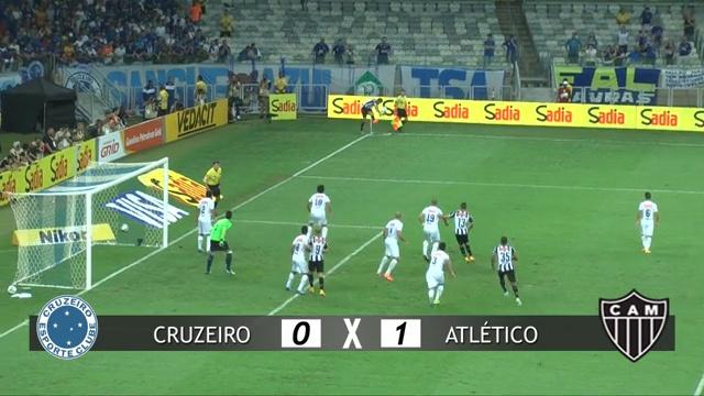 Assistir Cruzeiro X Atlético-MG AO VIVO 12/11/2014 – Ver Atlético-MG X  Cruzeiro Online no PC