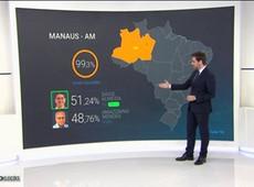 Eleição em Manaus: David Almeida derrota Amazonino Mendes e é eleito