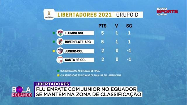 "Ivan Drago: ""O Fluminense se mostra uma equipe muito competitiva"""